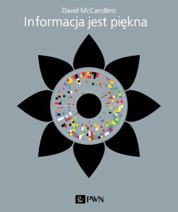 Informacja jest piękna_PWN