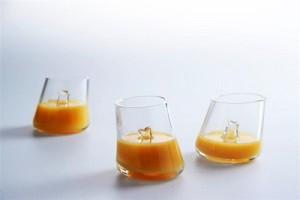 7. Krzywe szklanki